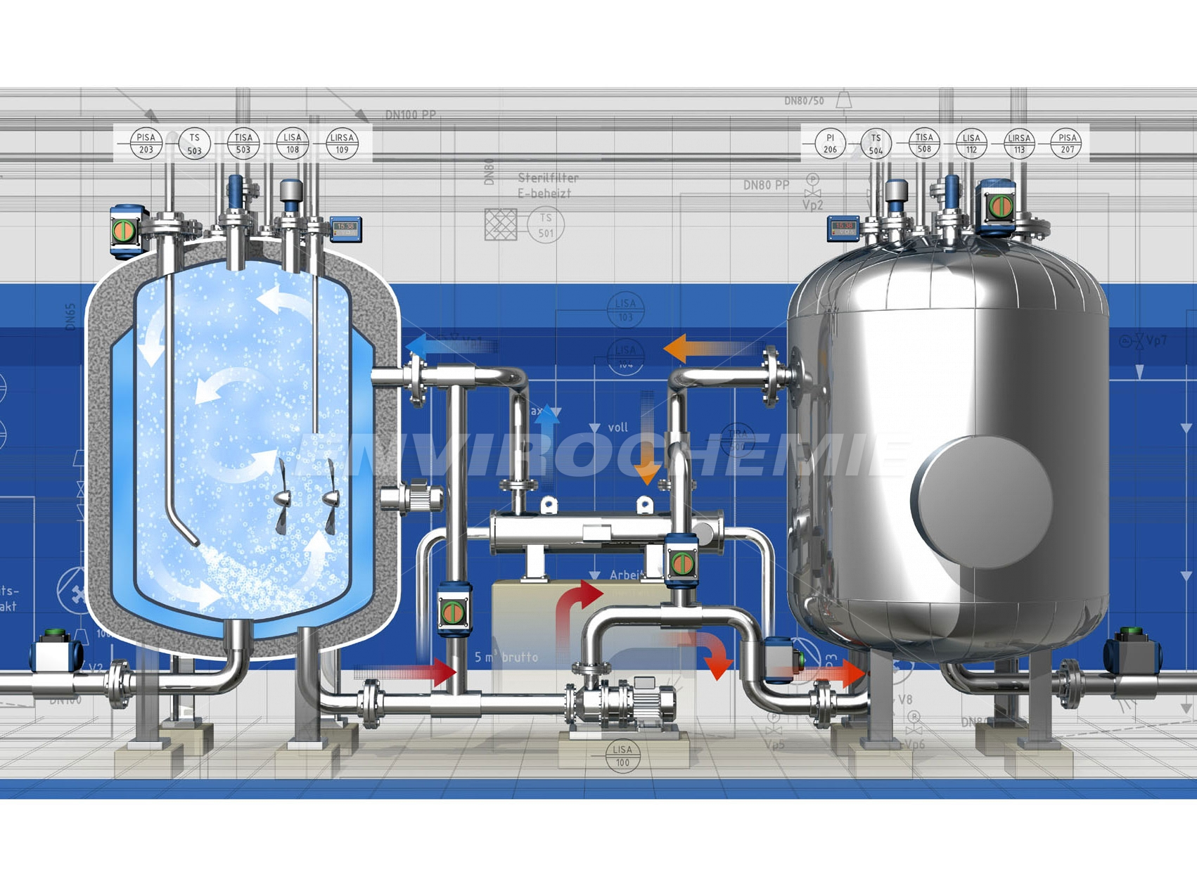 Sterifix batch plant for the inactivation of