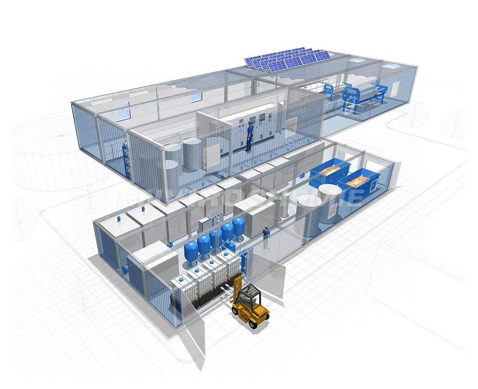 EnviModul modular wastewater treatment plant