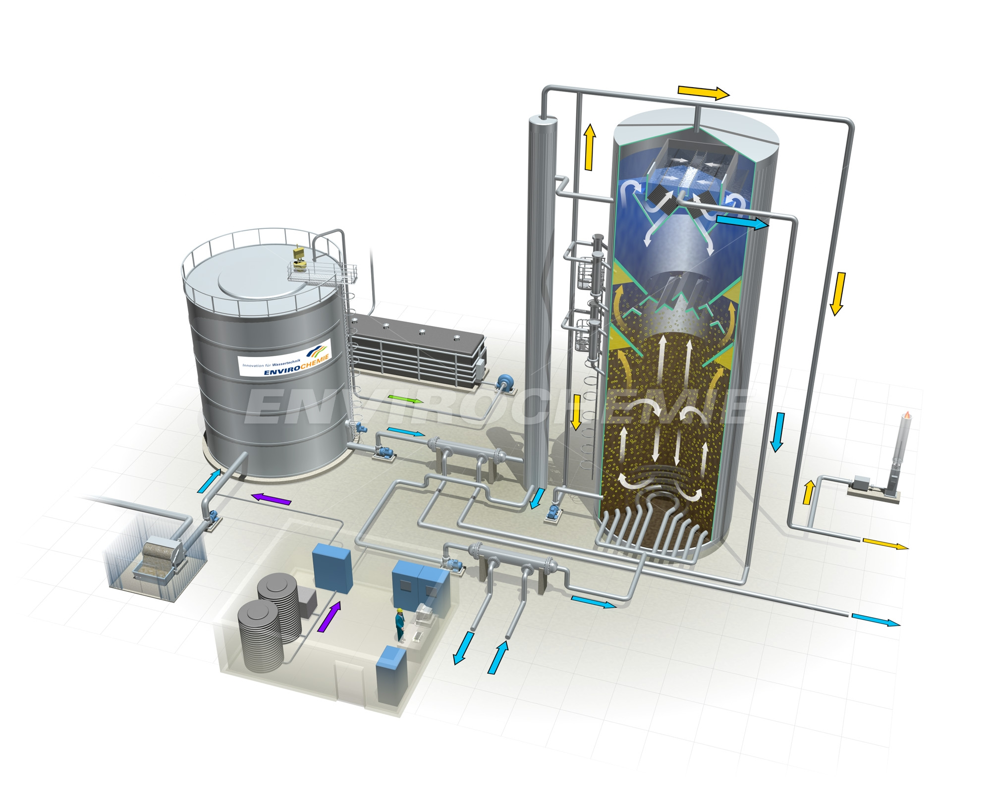 New anaerobic technology for wastewater pre treatment in the biomar ahpx anaerobic wastewater pre treatment of the brewery wastewater at the warstein sewage treatment plant pooptronica Choice Image